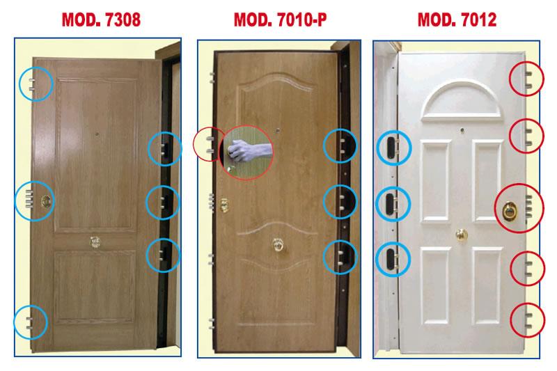 Carpinter a la art stica puertas acorazadas - Puertas blindadas de exterior ...